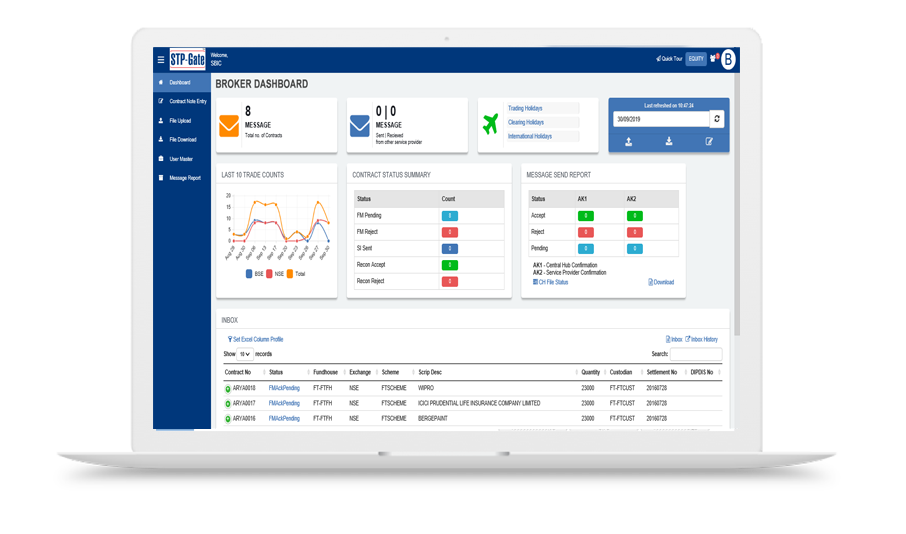 Broker dashboard