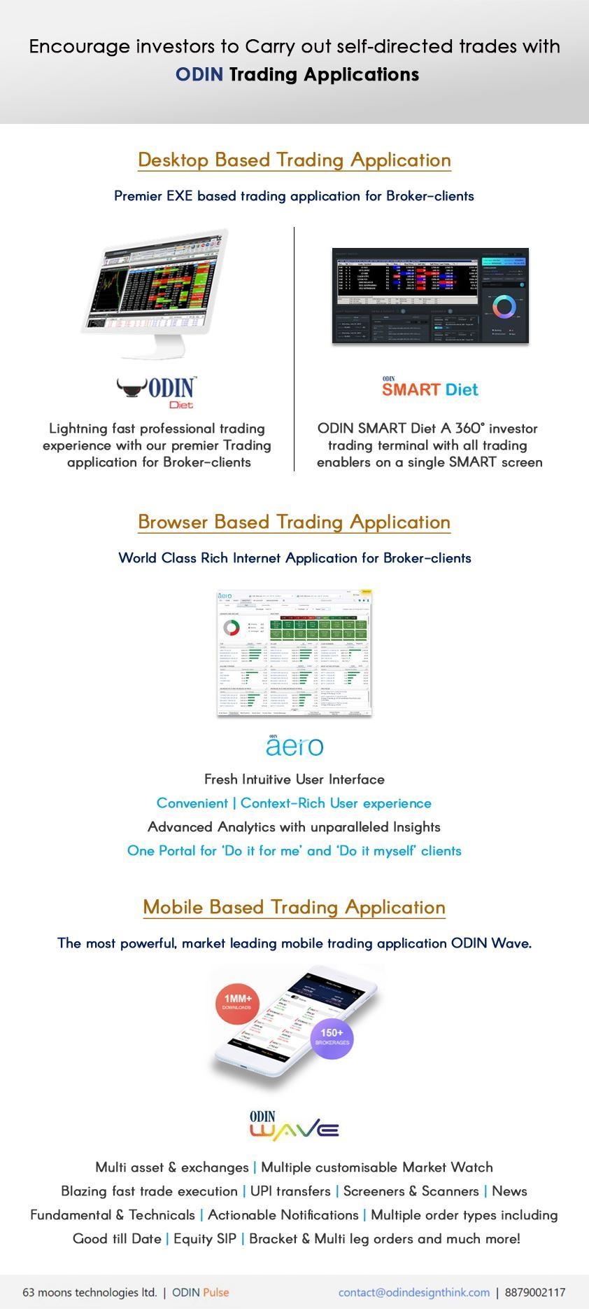 Different Trading Platforms